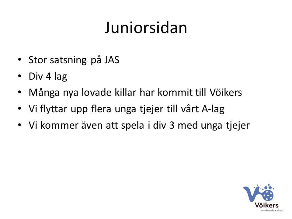 Juniorsidan Stor satsning på JAS Div 4 lag Många nya lovade killar har kommit till Vöikers Vi flyttar upp flera unga tjejer till vårt A-lag Vi kommer även att spela i div 3 med unga tjejer