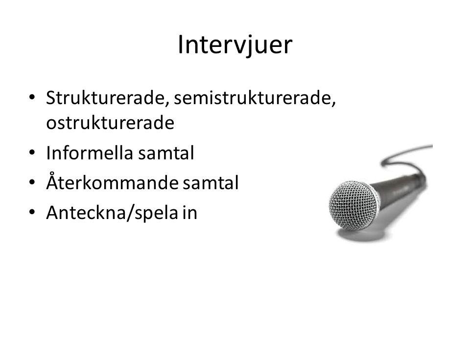 Intervjuer Strukturerade, semistrukturerade, ostrukturerade Informella samtal Återkommande samtal Anteckna/spela in