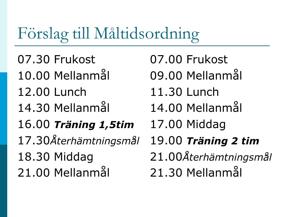 Förslag till Måltidsordning 07.30 Frukost 10.00 Mellanmål 12.00 Lunch 14.30 Mellanmål 16.00 Träning 1,5tim 17.30 Återhämtningsmål 18.30 Middag 21.00 Mellanmål 07.00 Frukost 09.00 Mellanmål 11.30 Lunch 14.00 Mellanmål 17.00 Middag 19.00 Träning 2 tim 21.00 Återhämtningsmål 21.30 Mellanmål