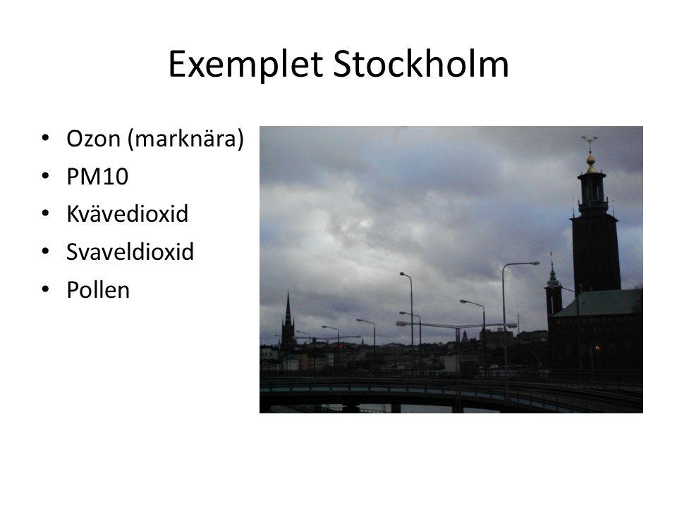 Exemplet Stockholm Ozon (marknära) PM10 Kvävedioxid Svaveldioxid Pollen