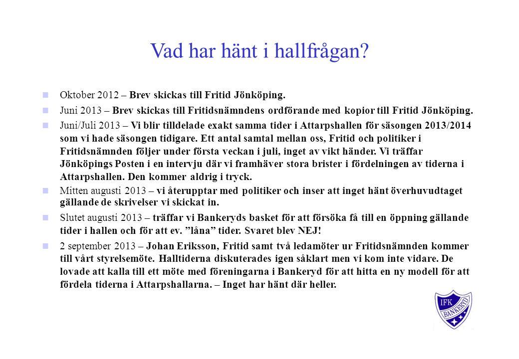 Vad har hänt i hallfrågan? Oktober 2012 – Brev skickas till Fritid Jönköping. Juni 2013 – Brev skickas till Fritidsnämndens ordförande med kopior till