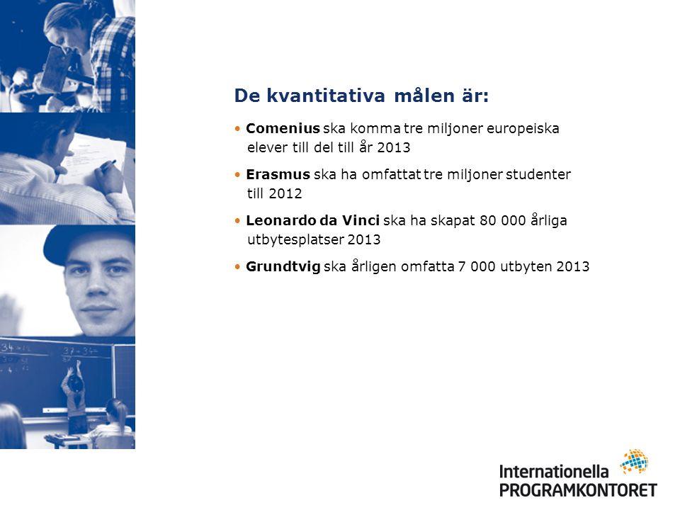 De kvantitativa målen är: Comenius ska komma tre miljoner europeiska elever till del till år 2013 Erasmus ska ha omfattat tre miljoner studenter till 2012 Leonardo da Vinci ska ha skapat 80 000 årliga utbytesplatser 2013 Grundtvig ska årligen omfatta 7 000 utbyten 2013