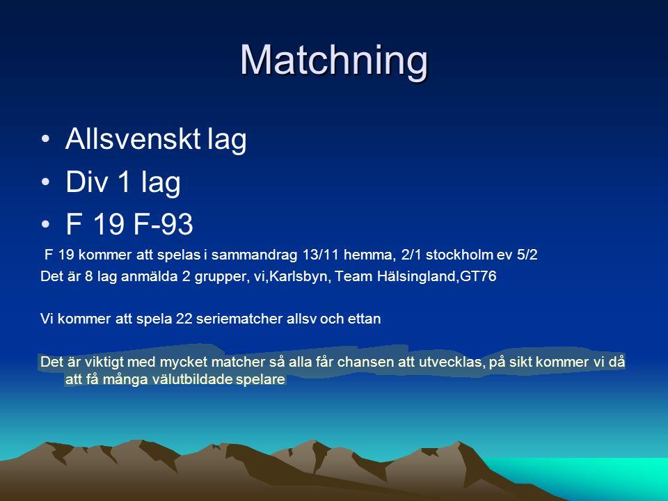Matchning Allsvenskt lag Div 1 lag F 19 F-93 F 19 kommer att spelas i sammandrag 13/11 hemma, 2/1 stockholm ev 5/2 Det är 8 lag anmälda 2 grupper, vi,Karlsbyn, Team Hälsingland,GT76 Vi kommer att spela 22 seriematcher allsv och ettan Det är viktigt med mycket matcher så alla får chansen att utvecklas, på sikt kommer vi då att få många välutbildade spelare