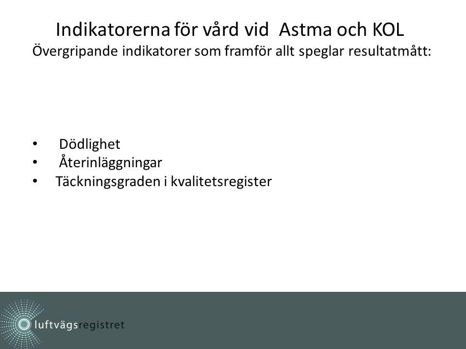 Indikatorerna för vård vid Astma och KOL Övergripande indikatorer som framför allt speglar resultatmått: Dödlighet Återinläggningar Täckningsgraden i kvalitetsregister