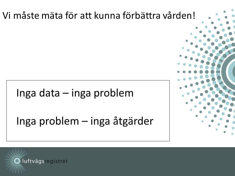 Inga data – inga problem Inga problem – inga åtgärder Vi måste mäta för att kunna förbättra vården!
