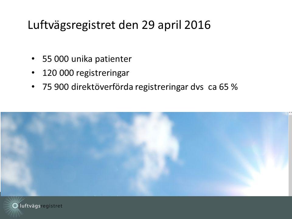 Luftvägsregistret den 29 april 2016 55 000 unika patienter 120 000 registreringar 75 900 direktöverförda registreringar dvs ca 65 %