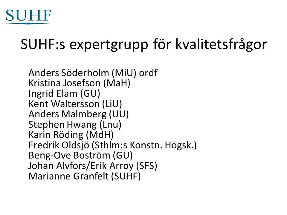 SUHF:s expertgrupp för kvalitetsfrågor Anders Söderholm (MiU) ordf Kristina Josefson (MaH) Ingrid Elam (GU) Kent Waltersson (LiU) Anders Malmberg (UU) Stephen Hwang (Lnu) Karin Röding (MdH) Fredrik Oldsjö (Sthlm:s Konstn.