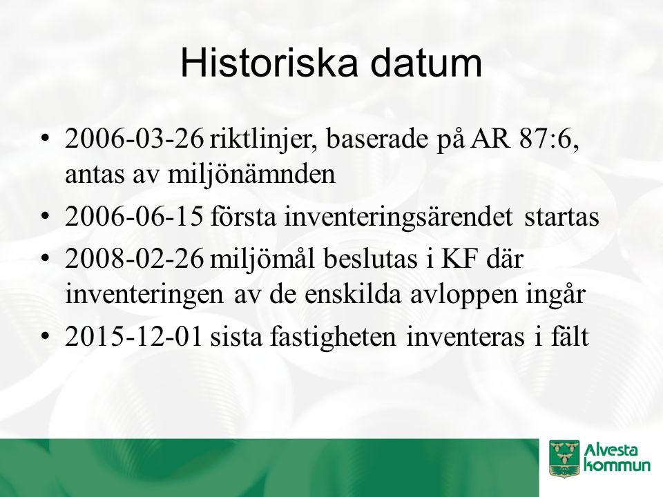 Historiska datum 2006-03-26 riktlinjer, baserade på AR 87:6, antas av miljönämnden 2006-06-15 första inventeringsärendet startas 2008-02-26 miljömål beslutas i KF där inventeringen av de enskilda avloppen ingår 2015-12-01 sista fastigheten inventeras i fält