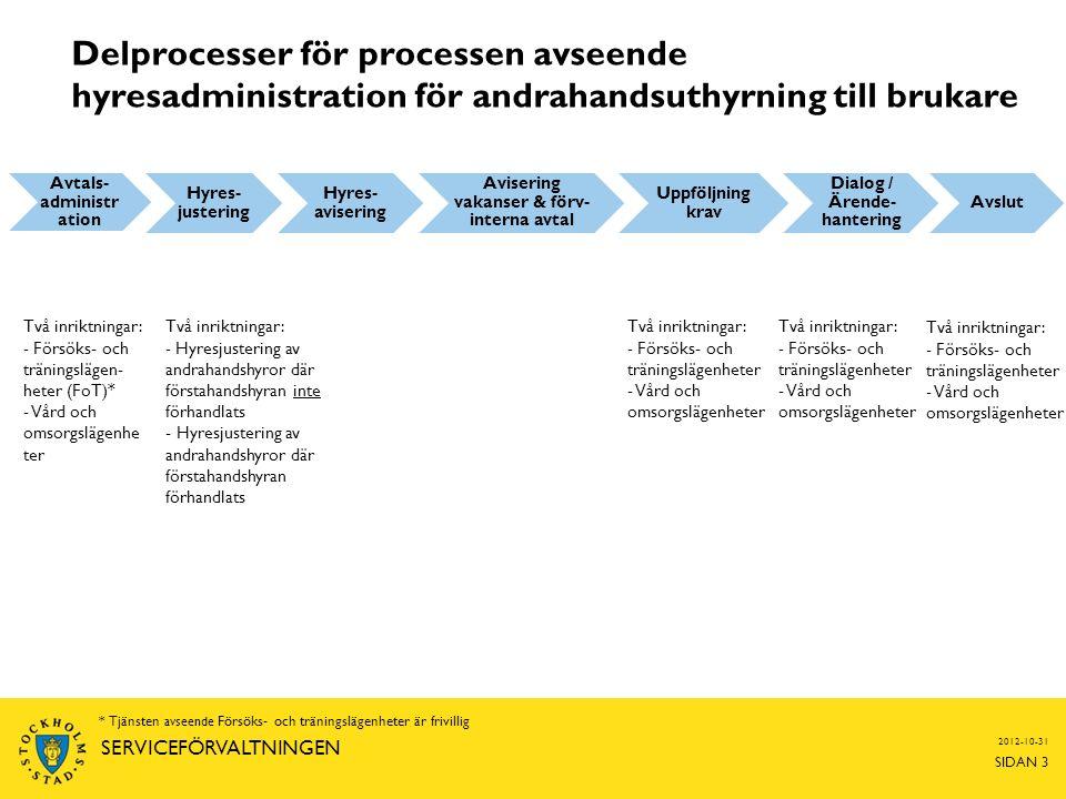 Delprocesser för processen avseende hyresadministration för andrahandsuthyrning till brukare SIDAN 3 SERVICEFÖRVALTNINGEN Avtals- administr ation Hyres- justering Hyres- avisering Avisering vakanser & förv- interna avtal Uppföljning krav Dialog / Ärende- hantering Avslut Två inriktningar: - Försöks- och träningslägenheter - Vård och omsorgslägenheter Två inriktningar: - Försöks- och träningslägen- heter (FoT)* - Vård och omsorgslägenhe ter Två inriktningar: - Försöks- och träningslägenheter - Vård och omsorgslägenheter Två inriktningar: - Hyresjustering av andrahandshyror där förstahandshyran inte förhandlats - Hyresjustering av andrahandshyror där förstahandshyran förhandlats Två inriktningar: - Försöks- och träningslägenheter - Vård och omsorgslägenheter * Tjänsten avseende Försöks- och träningslägenheter är frivillig 2012-10-31
