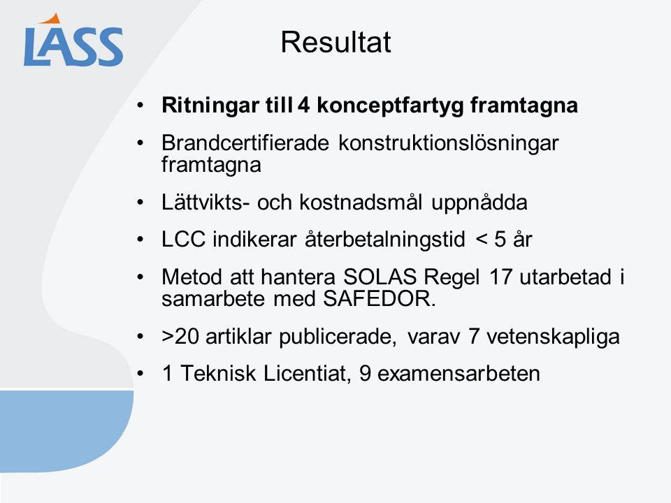 Resultat Ritningar till 4 konceptfartyg framtagna Brandcertifierade konstruktionslösningar framtagna Lättvikts- och kostnadsmål uppnådda LCC indikerar återbetalningstid < 5 år Metod att hantera SOLAS Regel 17 utarbetad i samarbete med SAFEDOR.