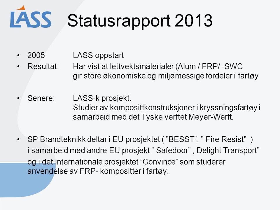 Statusrapport 2013 2005 LASS oppstart Resultat:Har vist at lettvektsmaterialer (Alum / FRP/ -SWC gir store økonomiske og miljømessige fordeler i fartøy Senere:LASS-k prosjekt.