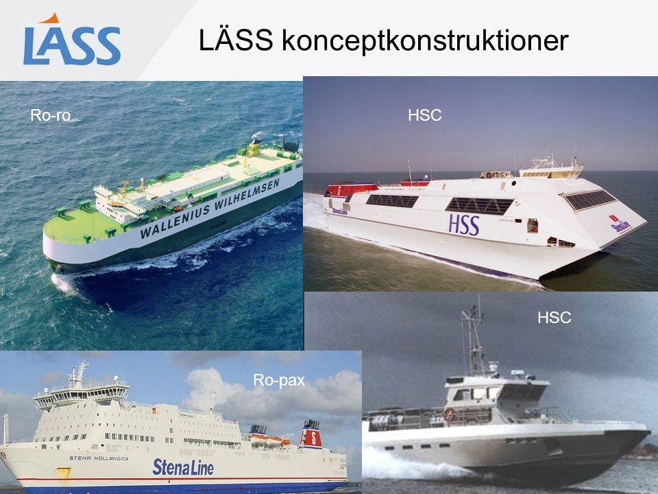 LÄSS konceptkonstruktioner Ro-ro Ro-pax HSC