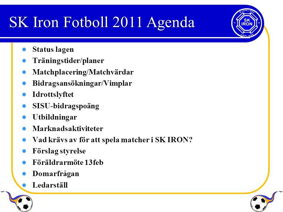 SK Iron Fotboll 2011 Agenda Status lagen Träningstider/planer Matchplacering/Matchvärdar Bidragsansökningar/Vimplar Idrottslyftet SISU-bidragspoäng Utbildningar Marknadsaktiviteter Vad krävs av för att spela matcher i SK IRON.