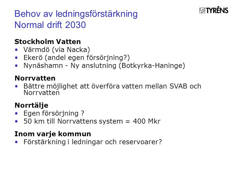 Stockholm Vatten Värmdö (via Nacka) Ekerö (andel egen försörjning?) Nynäshamn - Ny anslutning (Botkyrka-Haninge) Norrvatten Bättre möjlighet att överföra vatten mellan SVAB och Norrvatten Norrtälje Egen försörjning .