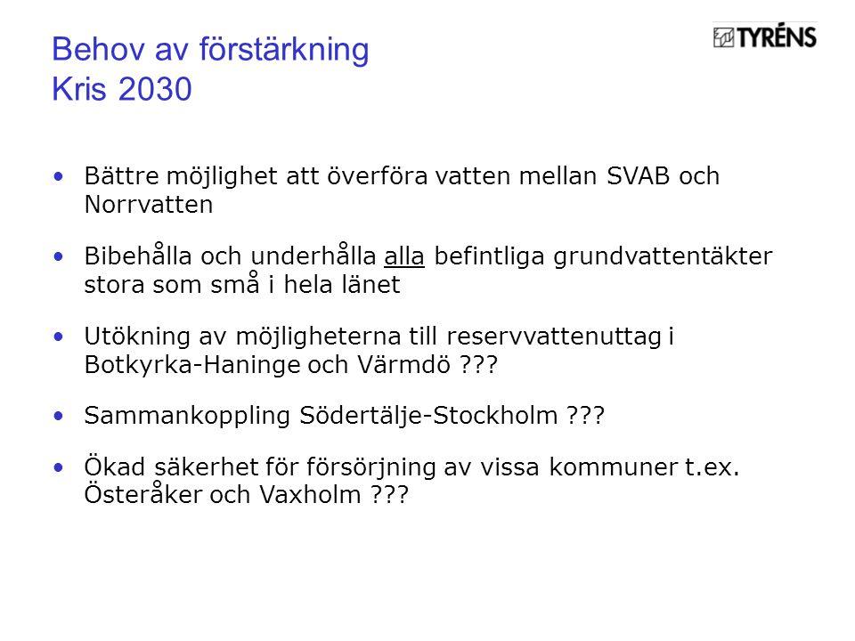 Bättre möjlighet att överföra vatten mellan SVAB och Norrvatten Bibehålla och underhålla alla befintliga grundvattentäkter stora som små i hela länet Utökning av möjligheterna till reservvattenuttag i Botkyrka-Haninge och Värmdö ??.