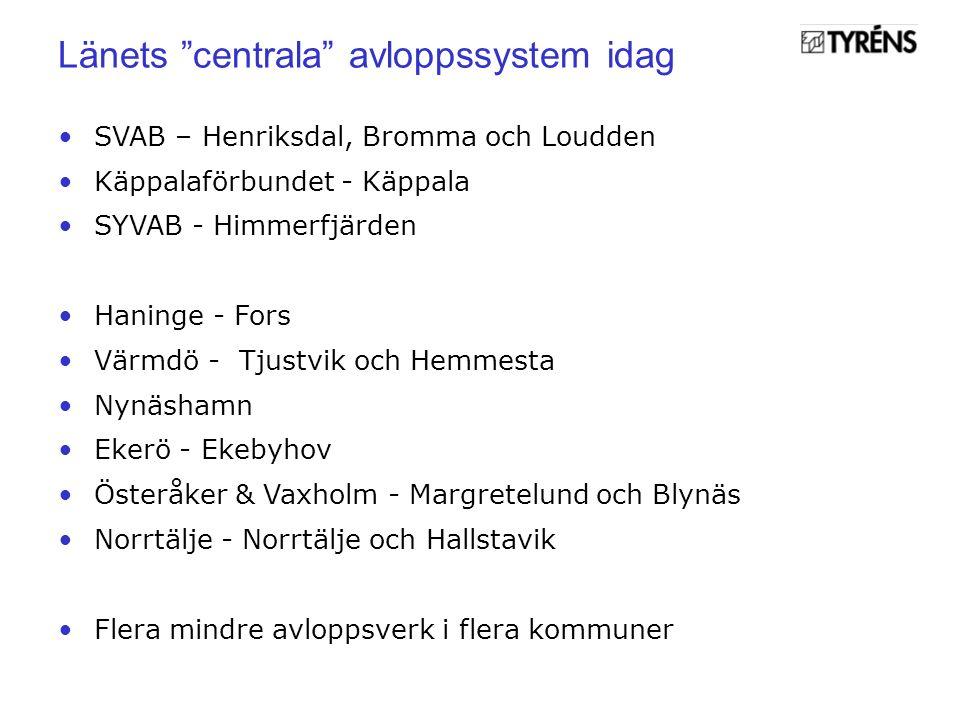 SVAB – Henriksdal, Bromma och Loudden Käppalaförbundet - Käppala SYVAB - Himmerfjärden Haninge - Fors Värmdö - Tjustvik och Hemmesta Nynäshamn Ekerö - Ekebyhov Österåker & Vaxholm - Margretelund och Blynäs Norrtälje - Norrtälje och Hallstavik Flera mindre avloppsverk i flera kommuner Länets centrala avloppssystem idag
