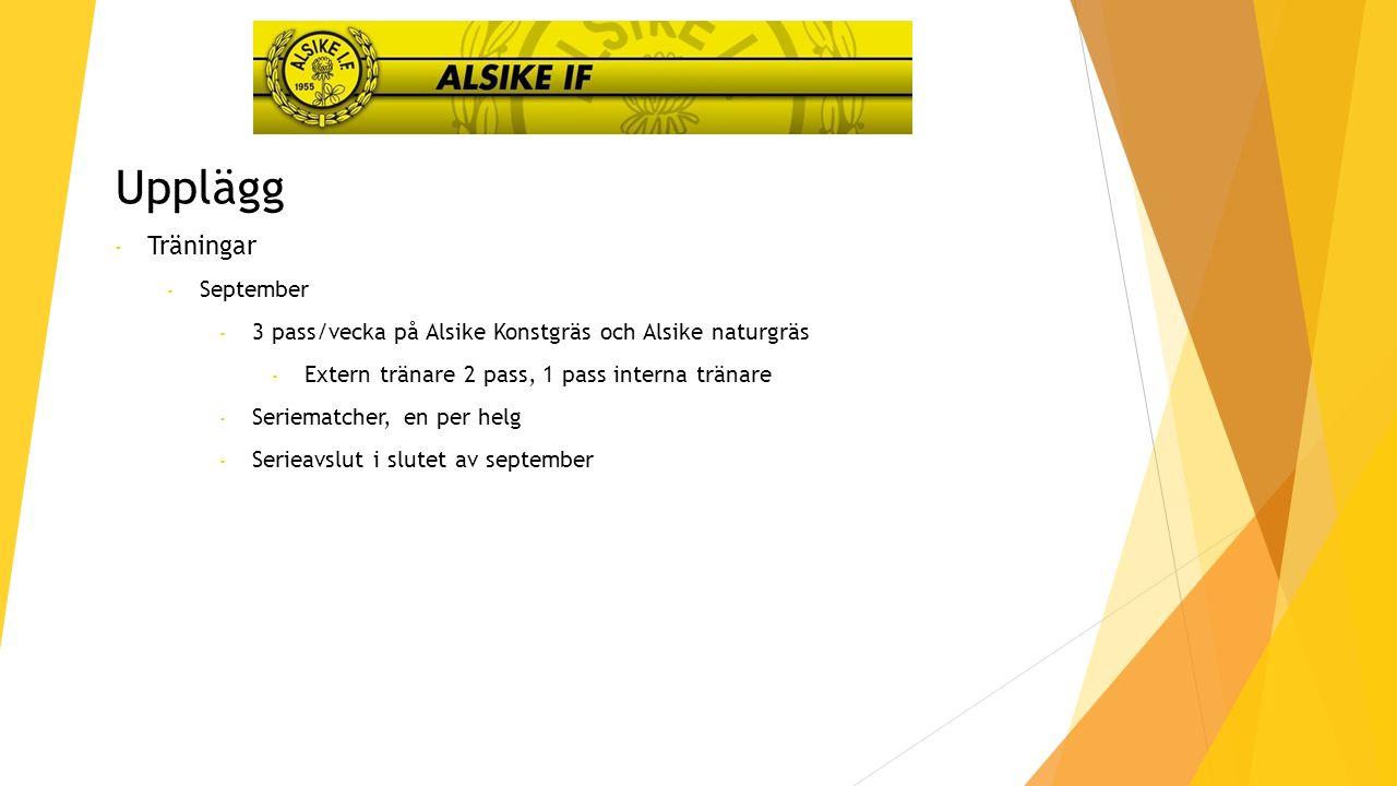 Upplägg - Träningar - September - 3 pass/vecka på Alsike Konstgräs och Alsike naturgräs - Extern tränare 2 pass, 1 pass interna tränare - Seriematcher, en per helg - Serieavslut i slutet av september