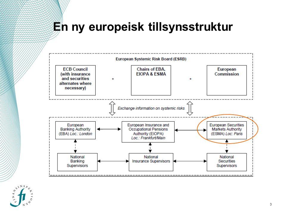 4 ESMA Ansvarar för hur tillsynen över värdepappersföretag och marknader som har verksamhet i flera länder bör utformas, arbetar för att tillsynsmyndigheterna tillämpar EU- regler lika samt verkar för ett djupare samarbete och effektivt informationsutbyte mellan de nationella tillsynsmyndigheterna