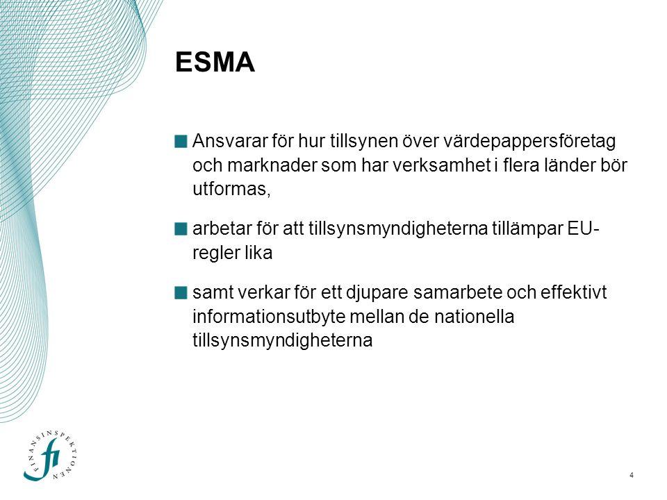 5 ESMA:s uppdrag Verka för finansiell stabilitet i Europa med inriktningen på att arbeta för väl genomlysta, effektiva och välfungerande marknader och för ett gott investerarskydd Verka för en harmonisering av reglering (A Single Rulebook) –Investerarskydd –Konkurrens på lika villkor –Minska möjligheter till regelarbitrage –Öka internationellt tillsynssamarbete Bidrar till ESRB Ansvarig in för EU-myndigheterna