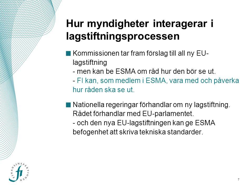 8 Esma skriver tekniska standarder ESMA skriver tekniska standarder - FI sitter med i ESMA:s arbetsgrupper som tar fram förslag och beslutar sen i tillsynsstyrelsen att de ska överlämnas till kommissionen.
