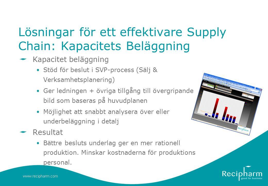 Lösningar för ett effektivare Supply Chain: Kapacitets Beläggning Kapacitet beläggning Stöd för beslut i SVP-process (Sälj & Verksamhetsplanering) Ger ledningen + övriga tillgång till övergripande bild som baseras på huvudplanen Möjlighet att snabbt analysera över eller underbeläggning i detalj Resultat Bättre besluts underlag ger en mer rationell produktion.