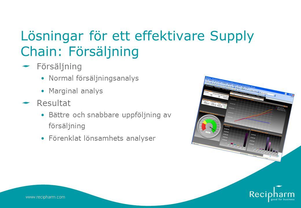 Lösningar för ett effektivare Supply Chain: Försäljning Försäljning Normal försäljningsanalys Marginal analys Resultat Bättre och snabbare uppföljning av försäljning Förenklat lönsamhets analyser
