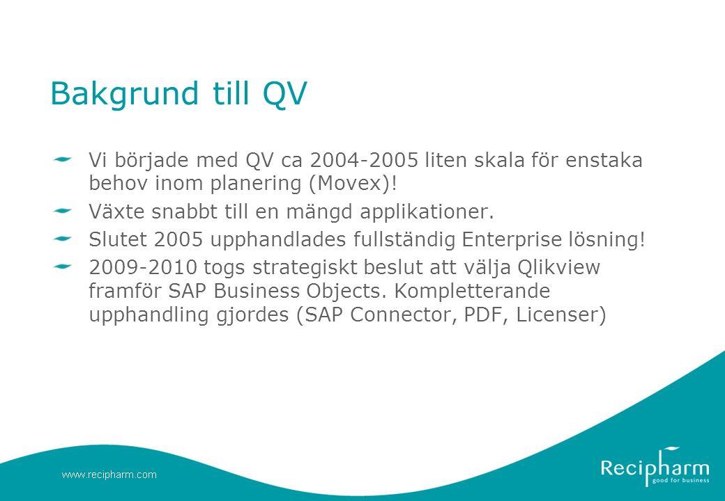 Bakgrund till QV Vi började med QV ca 2004-2005 liten skala för enstaka behov inom planering (Movex).
