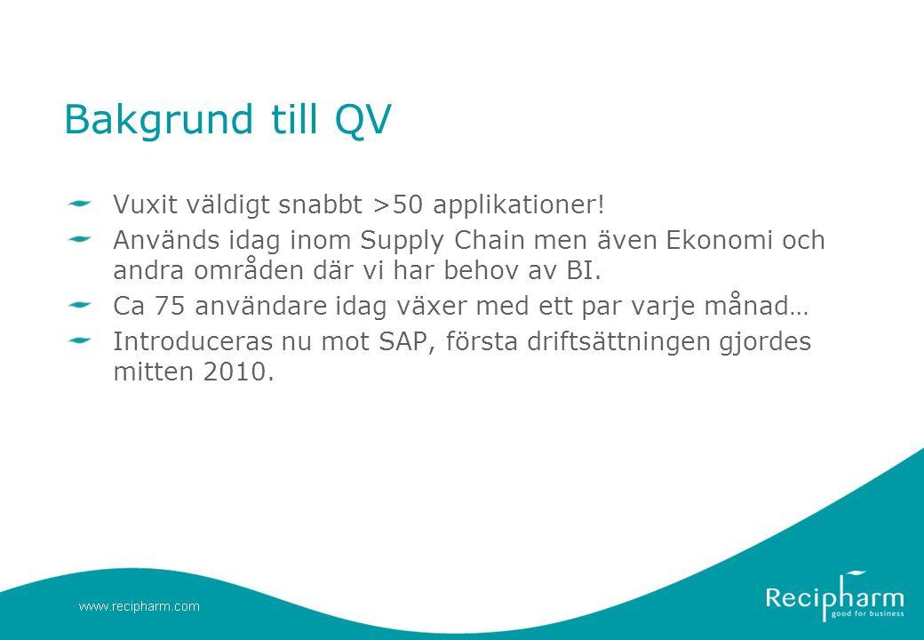 Bakgrund till QV Vuxit väldigt snabbt >50 applikationer.