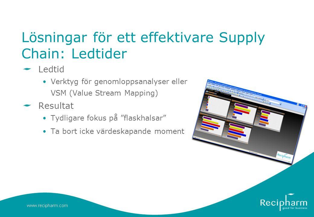 Lösningar för ett effektivare Supply Chain: Ledtider Ledtid Verktyg för genomloppsanalyser eller VSM (Value Stream Mapping) Resultat Tydligare fokus på flaskhalsar Ta bort icke värdeskapande moment