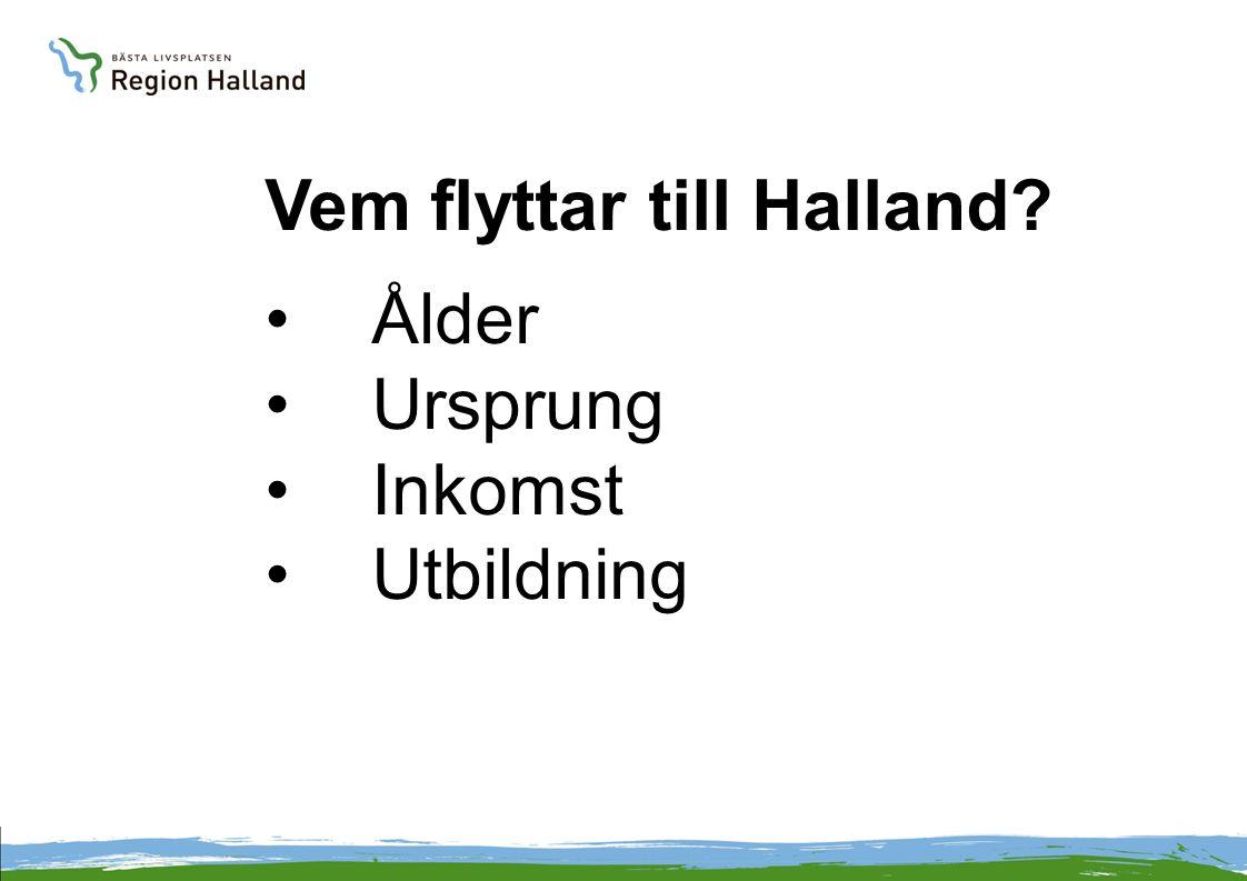 Vem flyttar till Halland? Ålder Ursprung Inkomst Utbildning