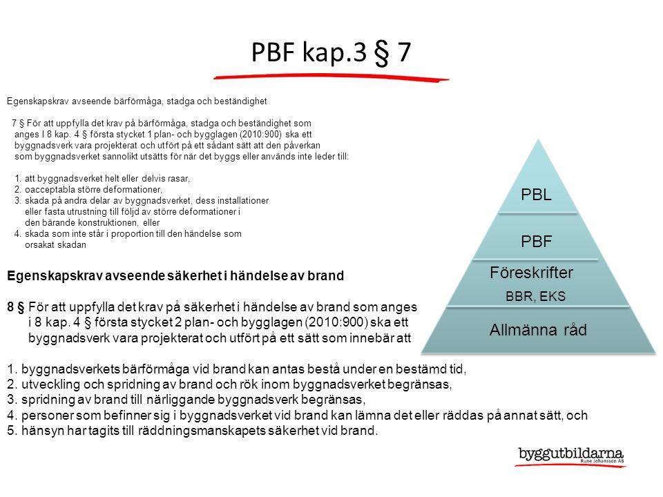 PBF kap.3 § 7 PBL PBF Föreskrifter BBR, EKS Allmänna råd Egenskapskrav avseende bärförmåga, stadga och beständighet 7 § För att uppfylla det krav på bärförmåga, stadga och beständighet som anges I 8 kap.