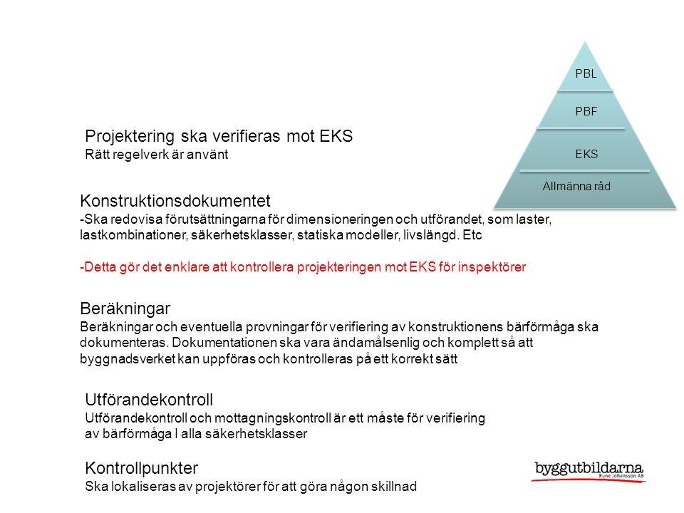 PBL PBF EKS Allmänna råd Projektering ska verifieras mot EKS Rätt regelverk är använt Konstruktionsdokumentet -Ska redovisa förutsättningarna för dimensioneringen och utförandet, som laster, lastkombinationer, säkerhetsklasser, statiska modeller, livslängd.