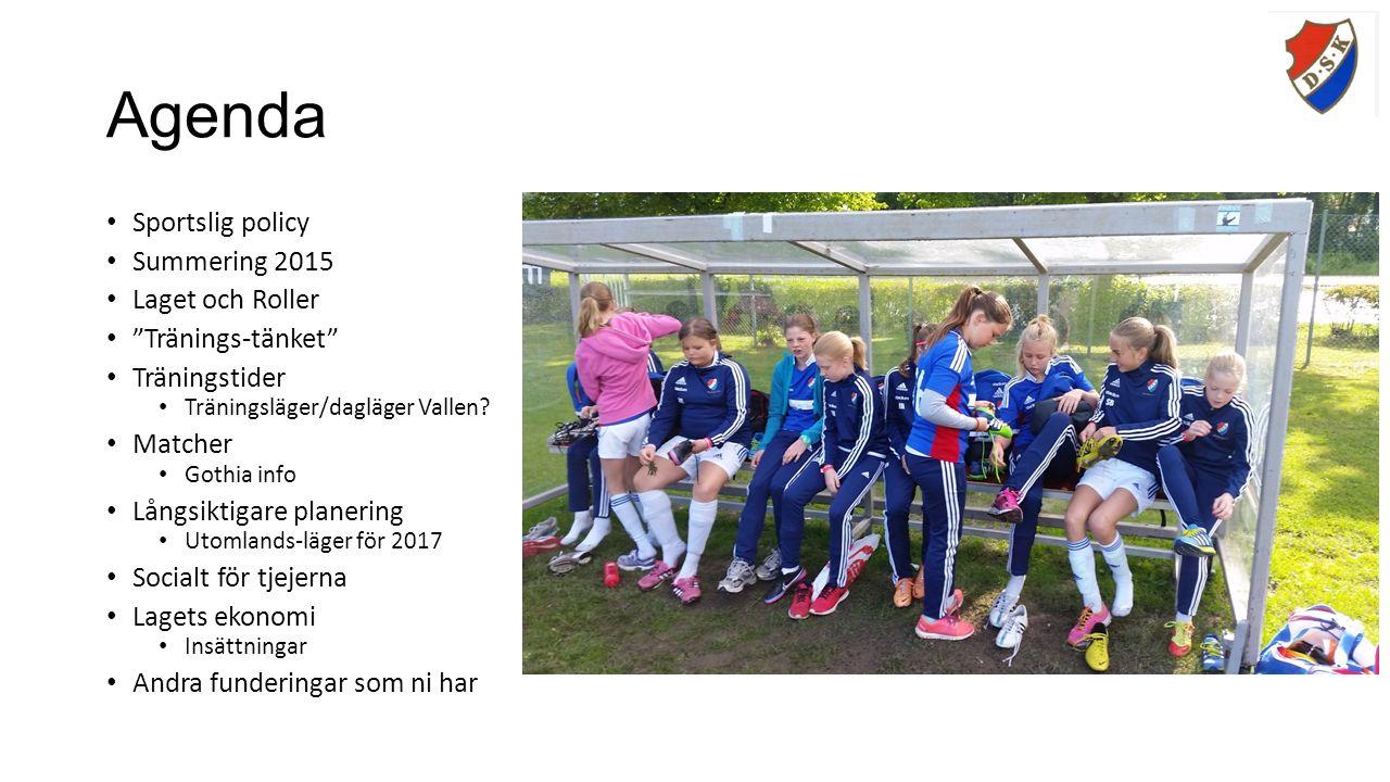 Agenda Sportslig policy Summering 2015 Laget och Roller Tränings-tänket Träningstider Träningsläger/dagläger Vallen.
