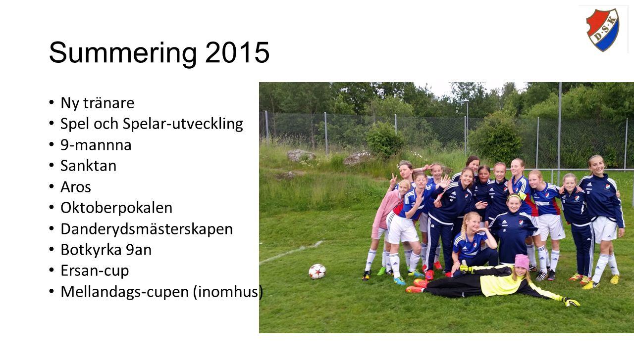 Summering 2015 Ny tränare Spel och Spelar-utveckling 9-mannna Sanktan Aros Oktoberpokalen Danderydsmästerskapen Botkyrka 9an Ersan-cup Mellandags-cupen (inomhus)