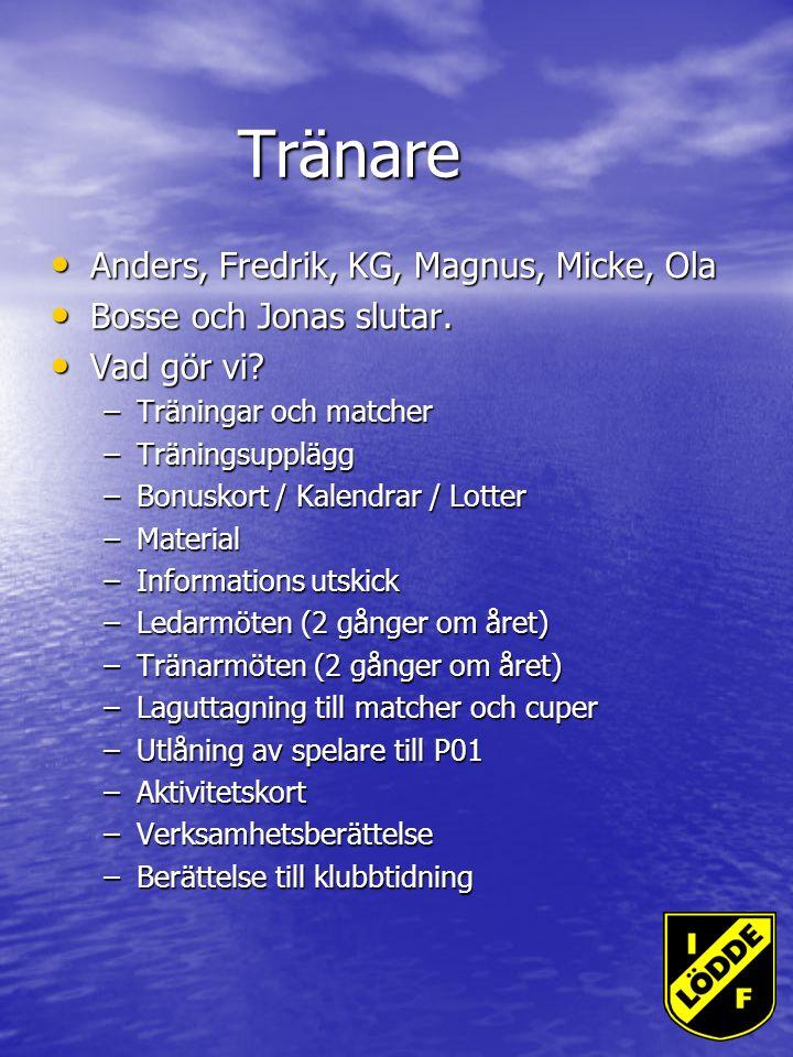 Tränare Anders, Fredrik, KG, Magnus, Micke, Ola Anders, Fredrik, KG, Magnus, Micke, Ola Bosse och Jonas slutar.
