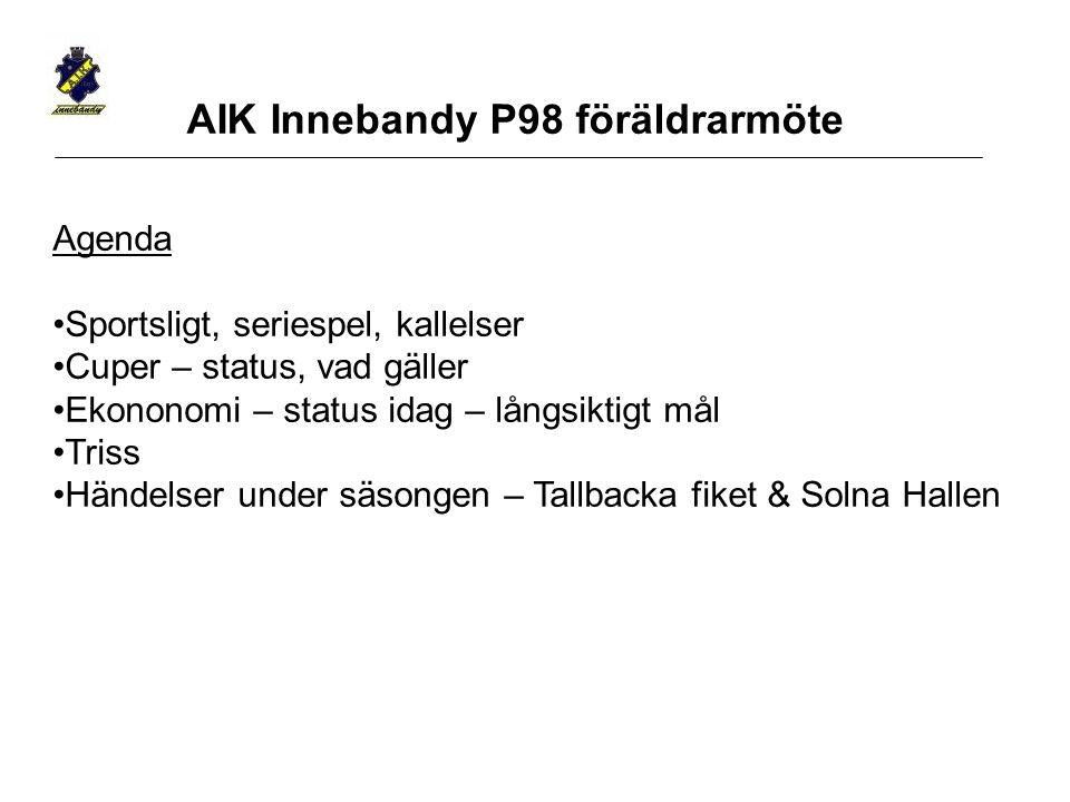 Agenda Sportsligt, seriespel, kallelser Cuper – status, vad gäller Ekononomi – status idag – långsiktigt mål Triss Händelser under säsongen – Tallbacka fiket & Solna Hallen AIK Innebandy P98 föräldrarmöte