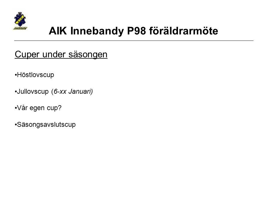 Cuper under säsongen Höstlovscup Jullovscup (6-xx Januari) Vår egen cup? Säsongsavslutscup AIK Innebandy P98 föräldrarmöte