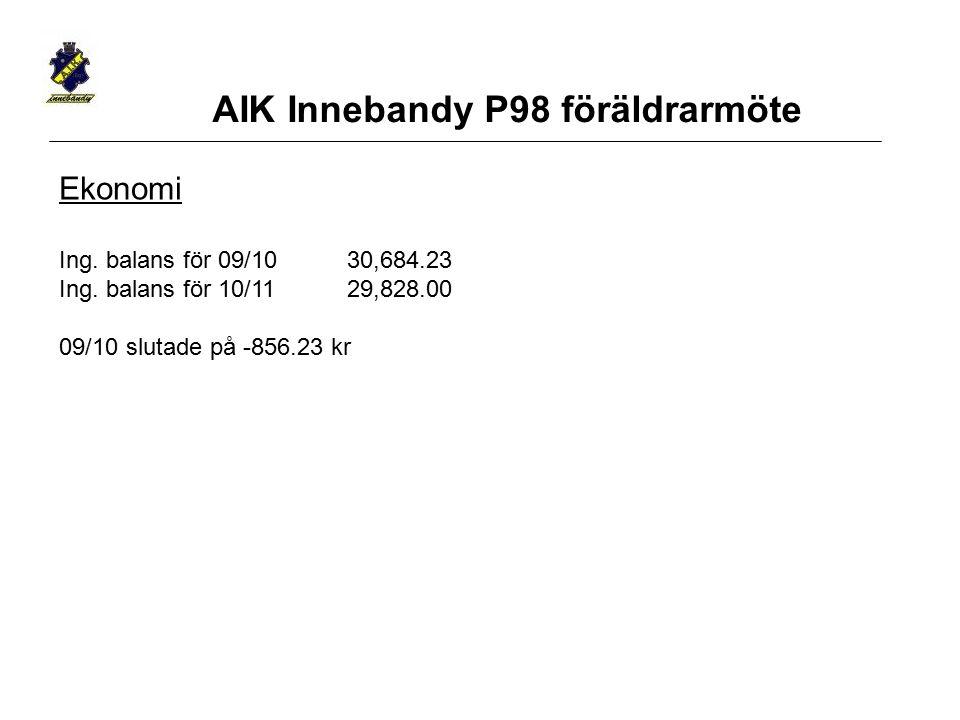 AIK Innebandy P98 föräldrarmöte Ekonomi Ing. balans för 09/1030,684.23 Ing. balans för 10/1129,828.00 09/10 slutade på -856.23 kr