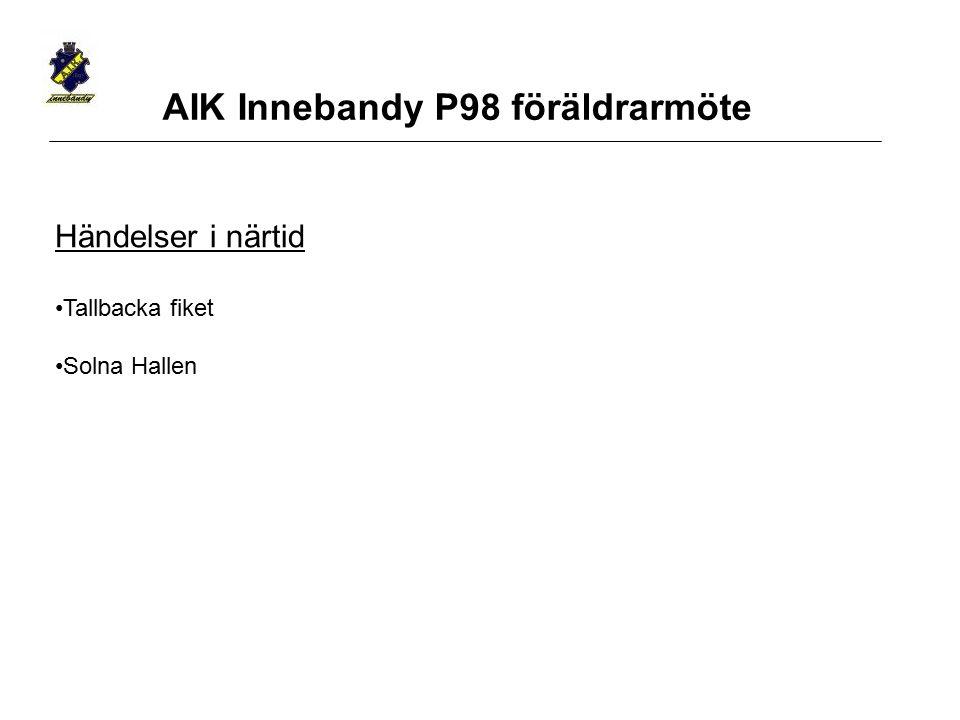 Händelser i närtid Tallbacka fiket Solna Hallen AIK Innebandy P98 föräldrarmöte