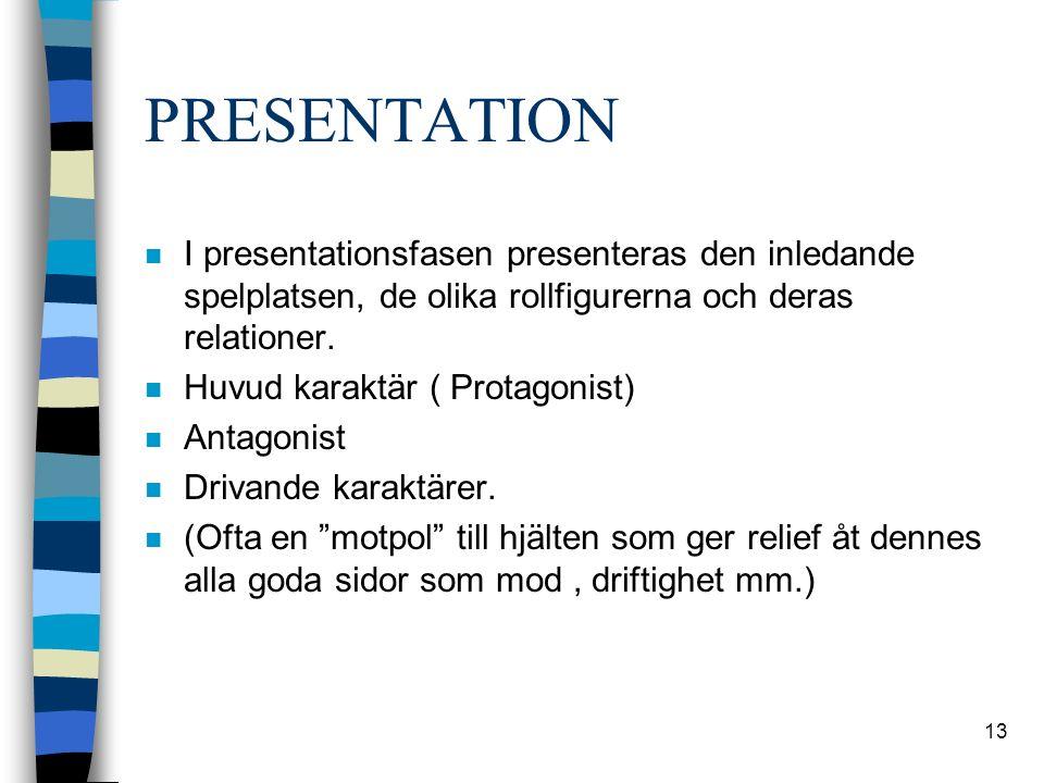 13 PRESENTATION n I presentationsfasen presenteras den inledande spelplatsen, de olika rollfigurerna och deras relationer.