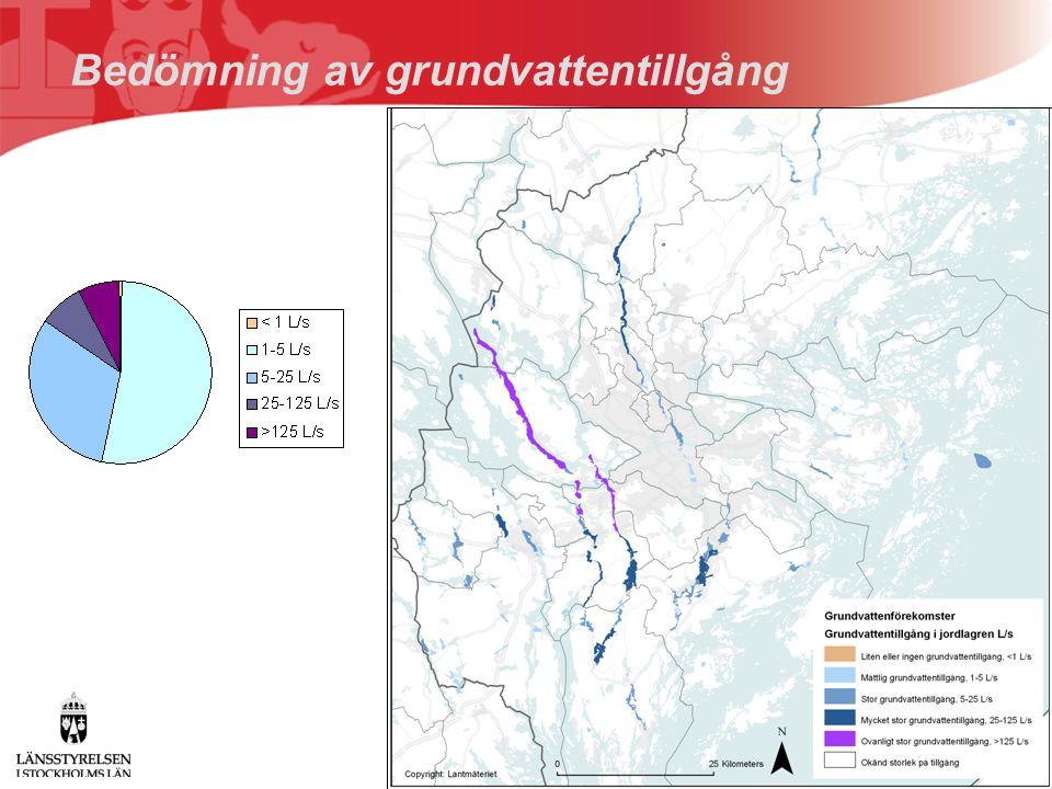 VAS-rådet den 14 februari 2008 / Anette Björlin Bedömning av grundvattentillgång