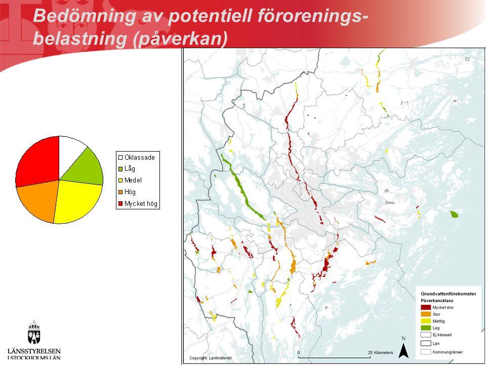 VAS-rådet den 14 februari 2008 / Anette Björlin Bedömning av potentiell förorenings- belastning (påverkan)