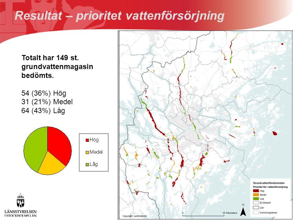VAS-rådet den 14 februari 2008 / Anette Björlin Resultat – prioritet vattenförsörjning Totalt 64 st sjöar har bedömts.
