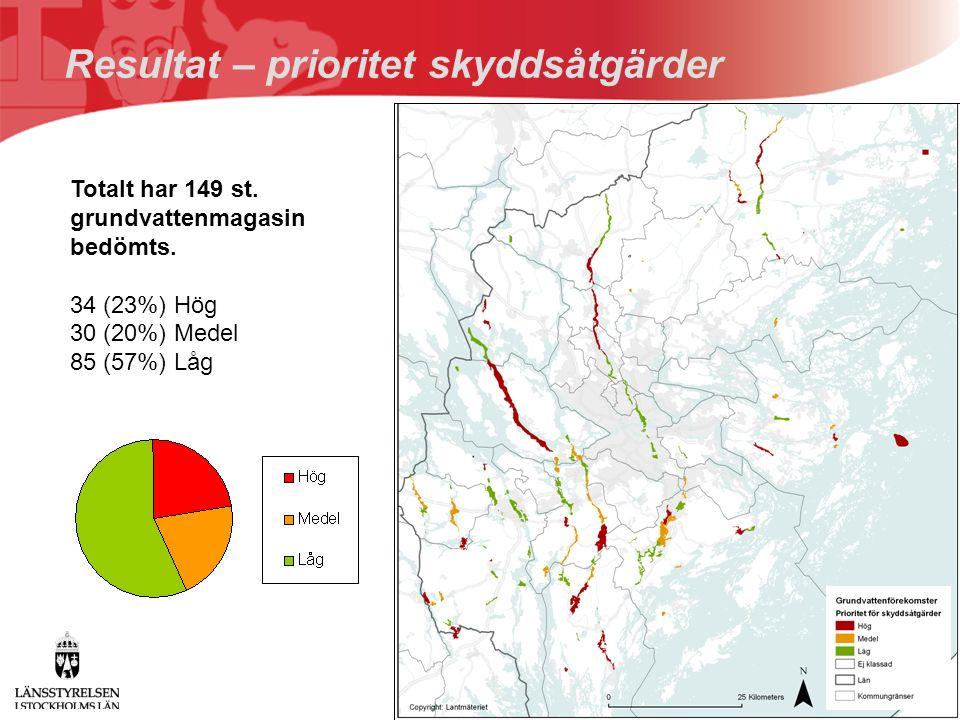 VAS-rådet den 14 februari 2008 / Anette Björlin Resultat – prioritet skyddsåtgärder Totalt har 149 st.