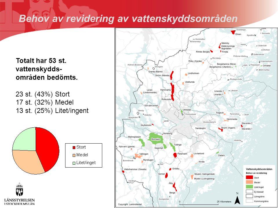 VAS-rådet den 14 februari 2008 / Anette Björlin Behov av revidering av vattenskyddsområden Totalt har 53 st.