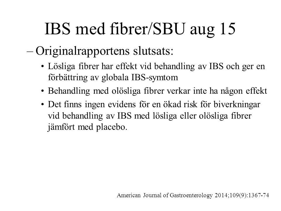 IBS med fibrer/SBU aug 15 –Originalrapportens slutsats: Lösliga fibrer har effekt vid behandling av IBS och ger en förbättring av globala IBS-symtom Behandling med olösliga fibrer verkar inte ha någon effekt Det finns ingen evidens för en ökad risk för biverkningar vid behandling av IBS med lösliga eller olösliga fibrer jämfört med placebo.