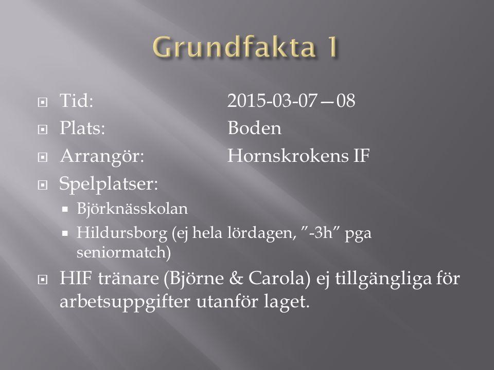  Tid: 2015-03-07—08  Plats: Boden  Arrangör: Hornskrokens IF  Spelplatser:  Björknässkolan  Hildursborg (ej hela lördagen, -3h pga seniormatch)  HIF tränare (Björne & Carola) ej tillgängliga för arbetsuppgifter utanför laget.