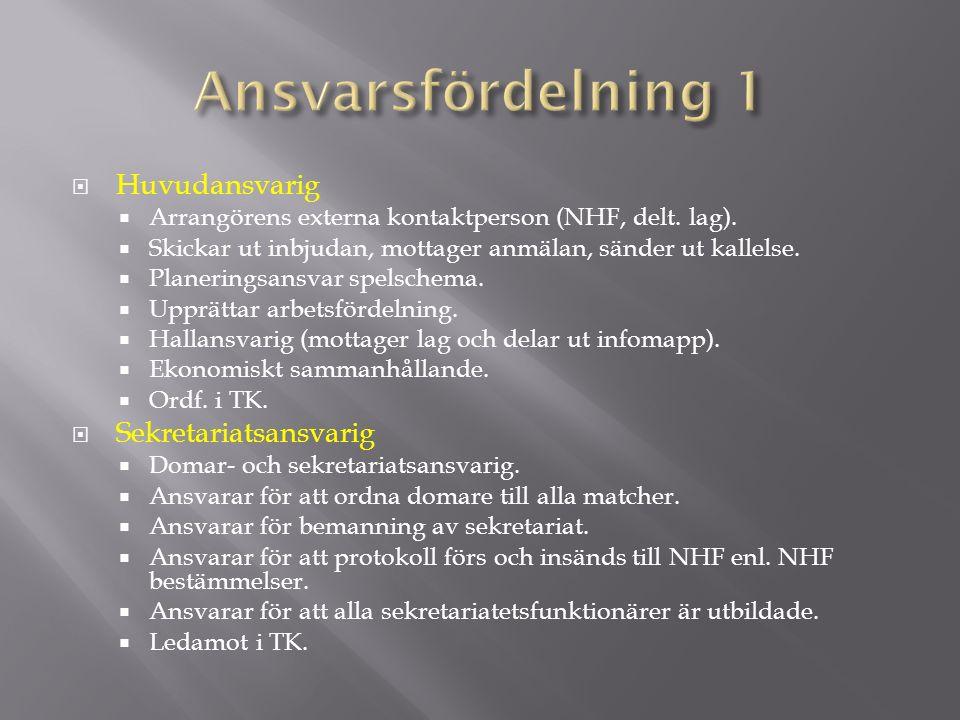  Huvudansvarig  Arrangörens externa kontaktperson (NHF, delt.