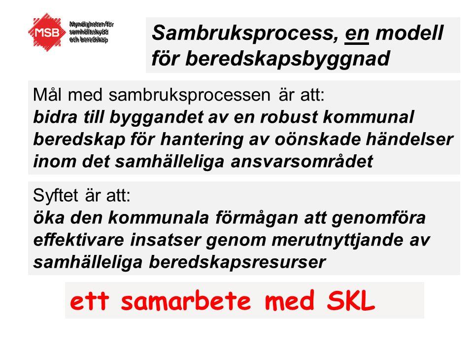 Rtj SYD Båstad & Laholm Jämtlands rtj Örnsköldsvik Höga Kustens rtj Södertörn Nyköping NÄRF & SÄRF & Uddevalla Öckerö & RSG Gislaved / Gnosjö L-sty repr - V-a Götaland - Jämtland Rtj Medelpad Förstärkt medmänniska Rtj Medelpad Förstärkt medmänniska Förbundet Sveriges Frivilliga Brandmän (FSFB) Förbundet Sveriges Frivilliga Brandmän (FSFB) CARER Linköpings universitet CARER Linköpings universitet Rtj Väst Repr för Glesbygdsklubben Nätverket Polismyndigheten Jämtland Polismyndigheten Jämtland