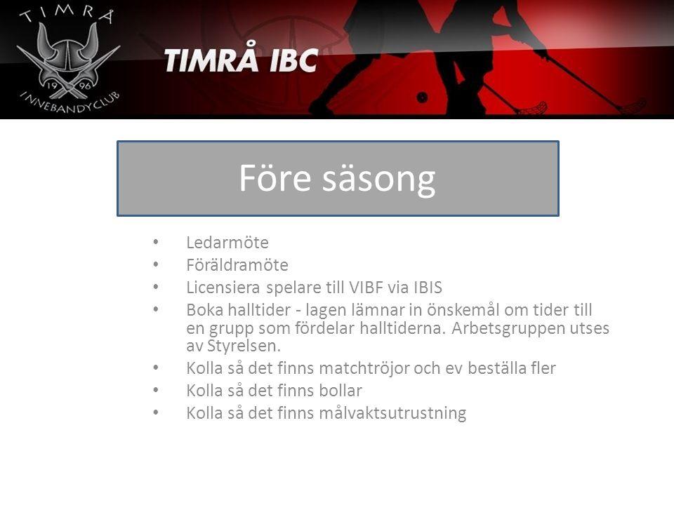 Före säsong Ledarmöte Föräldramöte Licensiera spelare till VIBF via IBIS Boka halltider - lagen lämnar in önskemål om tider till en grupp som fördelar halltiderna.